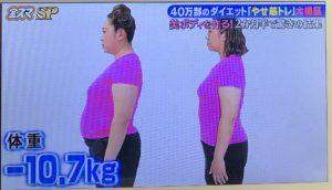 トレーニング 痩せ 筋肉